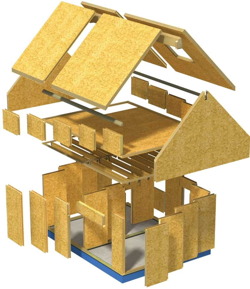 Преимущества строительства домой по Канадской технологии